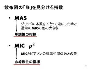 MASとMIC引くロウ