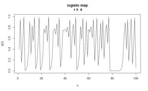 logisticmap