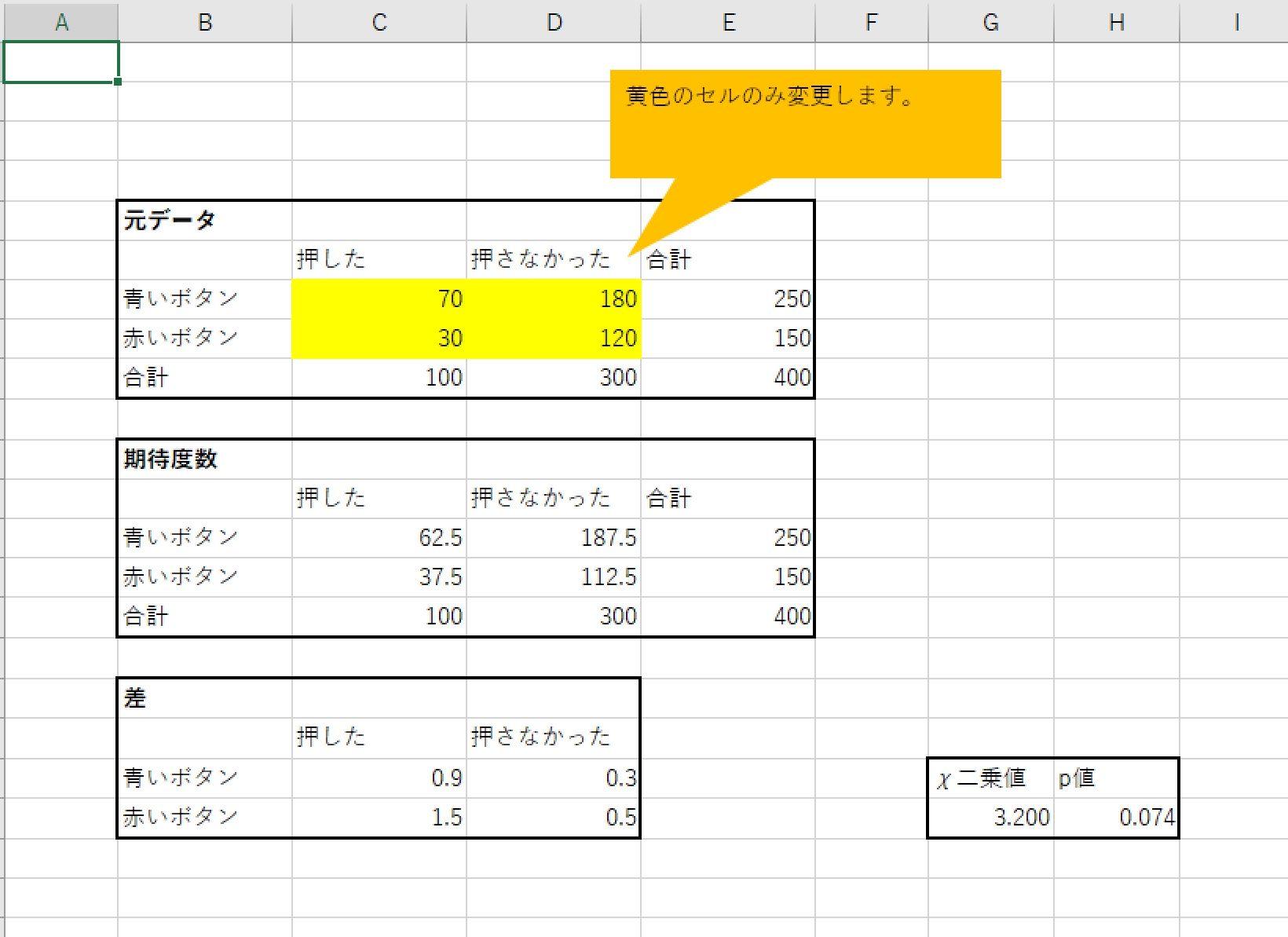 まずはExcelですが、計算用のExcelファイルを置いておきました。 Excel2010以上で使えます。 chisq,test.xlsx  このファイルには、以下の図のようなシートが入ってい